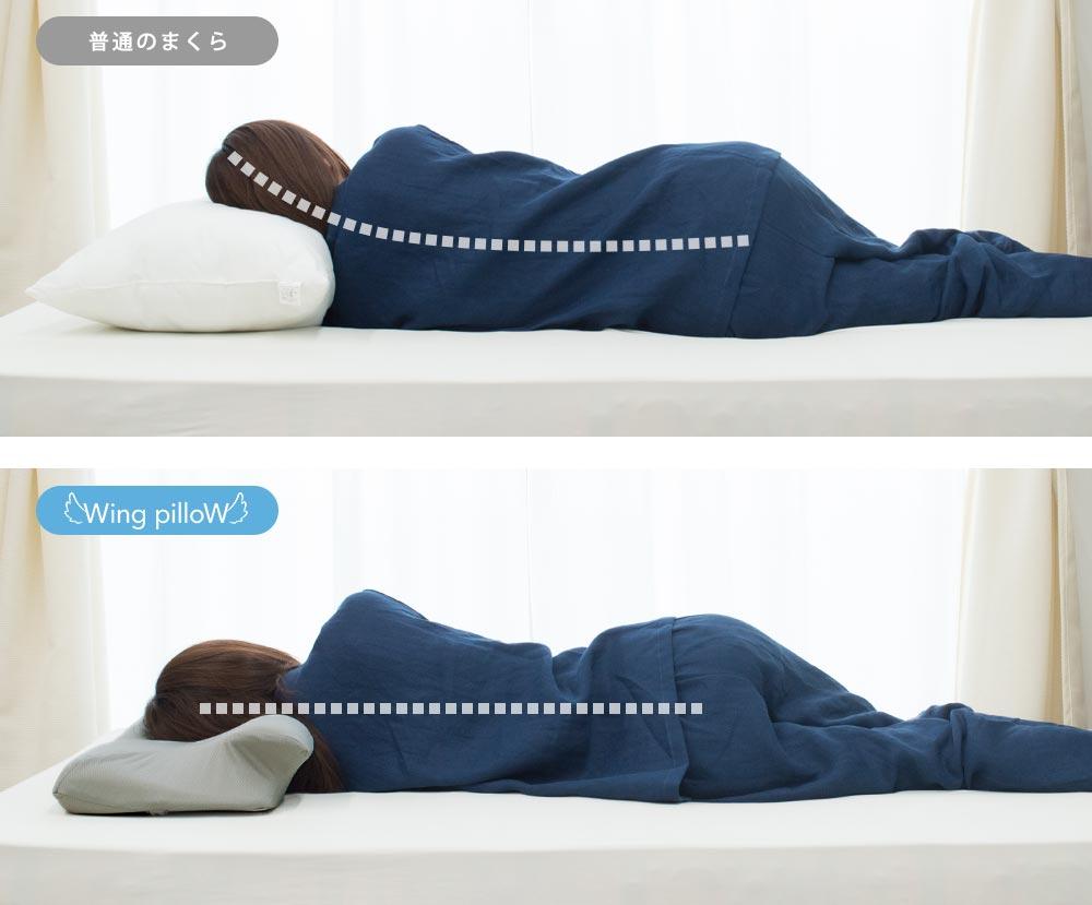 ウイングピローは理想的な寝姿勢を維持!