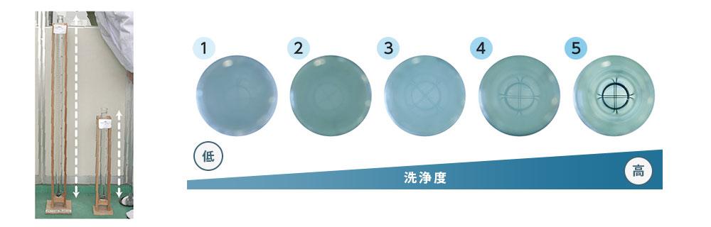 東京西川基準の徹底した洗浄