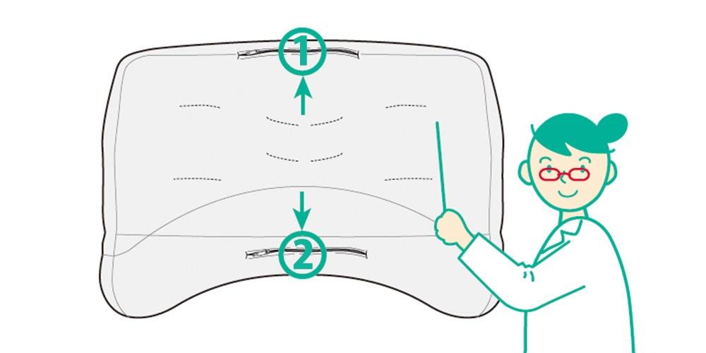 横寝上手枕の裏側にファスナーがあり、詰め物の出し入れが可能
